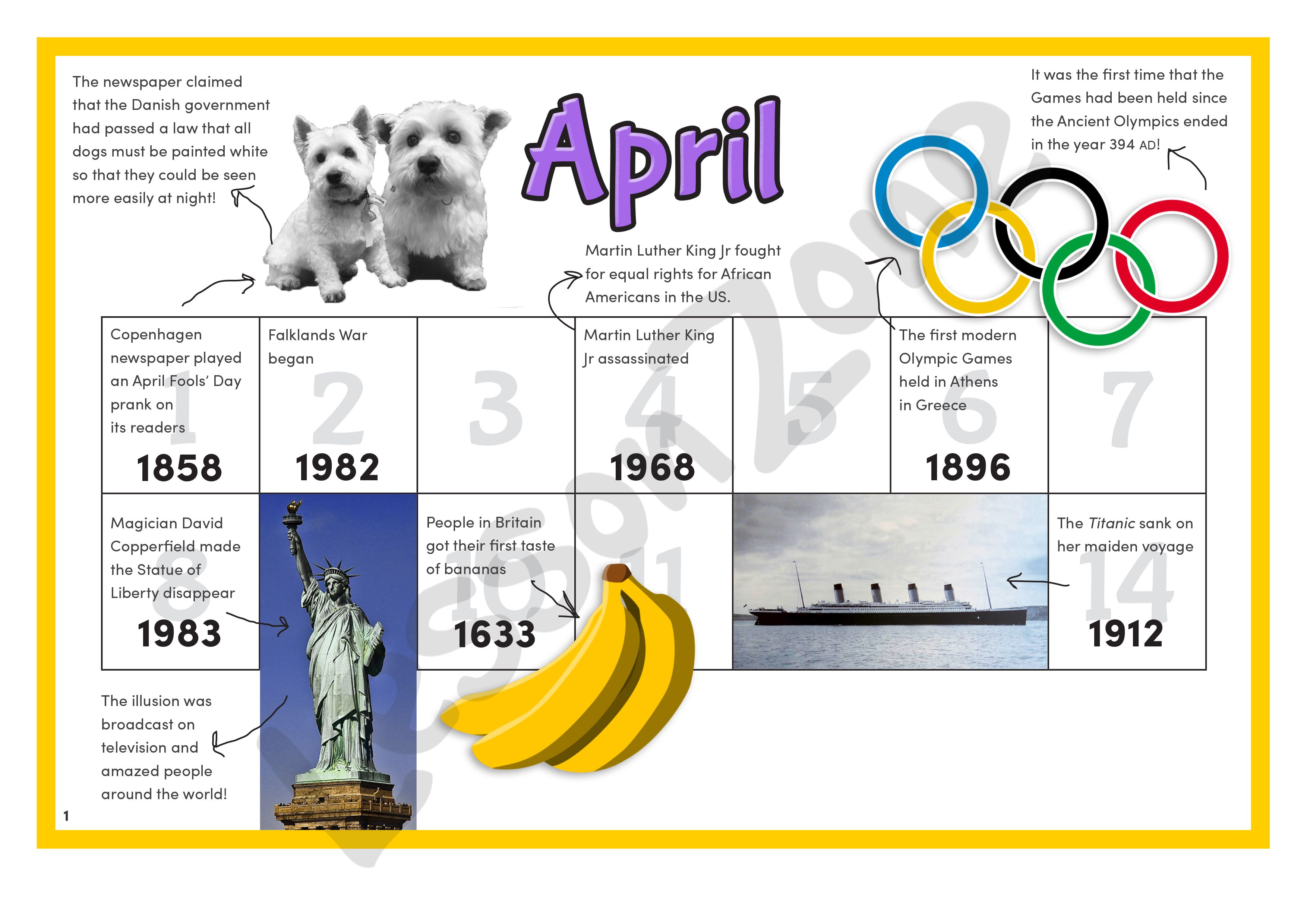 This History Article History At A Glance April