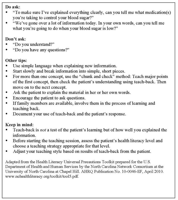 "Information on ""Teach Back"" and health literacy. Reviews"