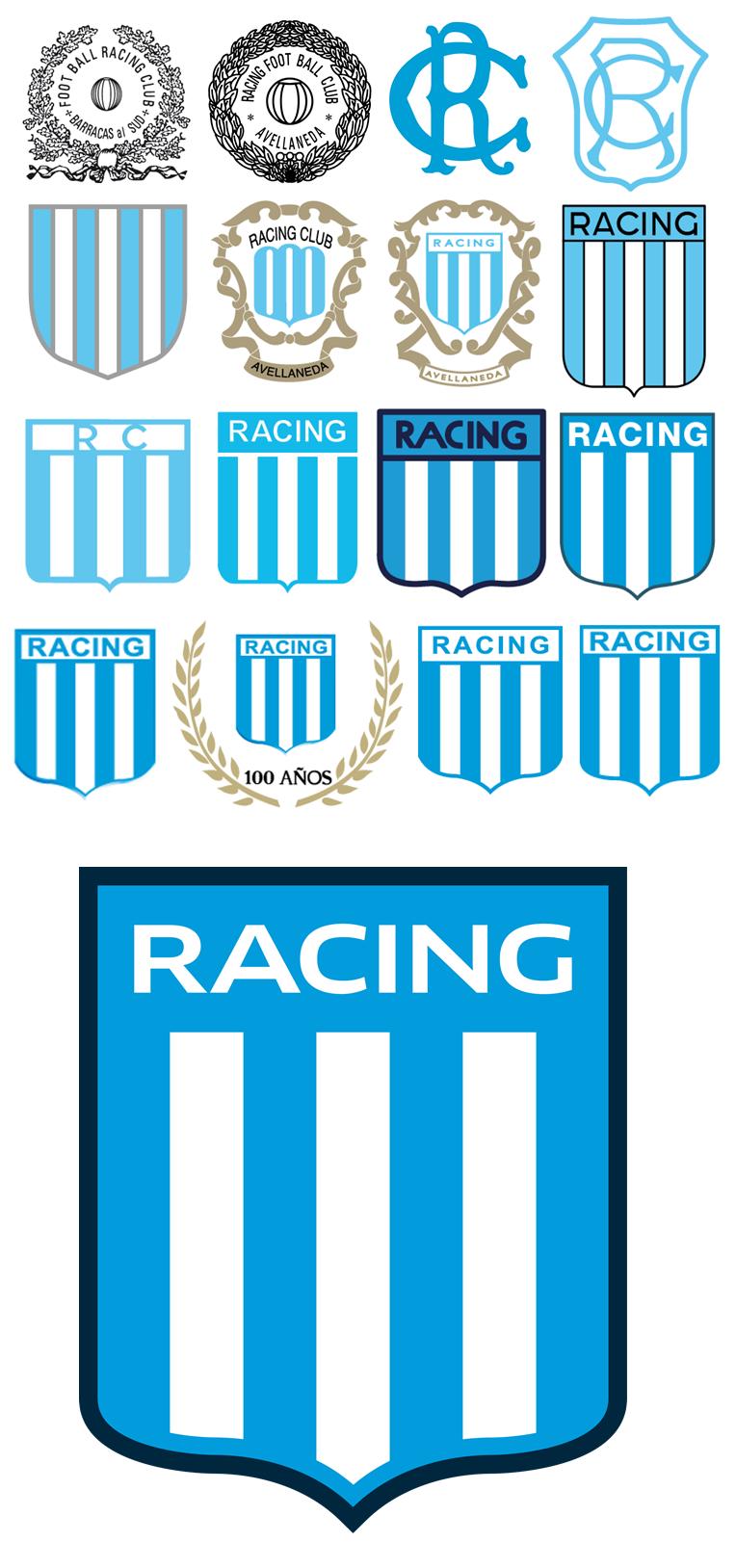 Racing Club Badge Evolution Escudos De Futbol Argentino Club Atlético Racing Club Logos De Futbol