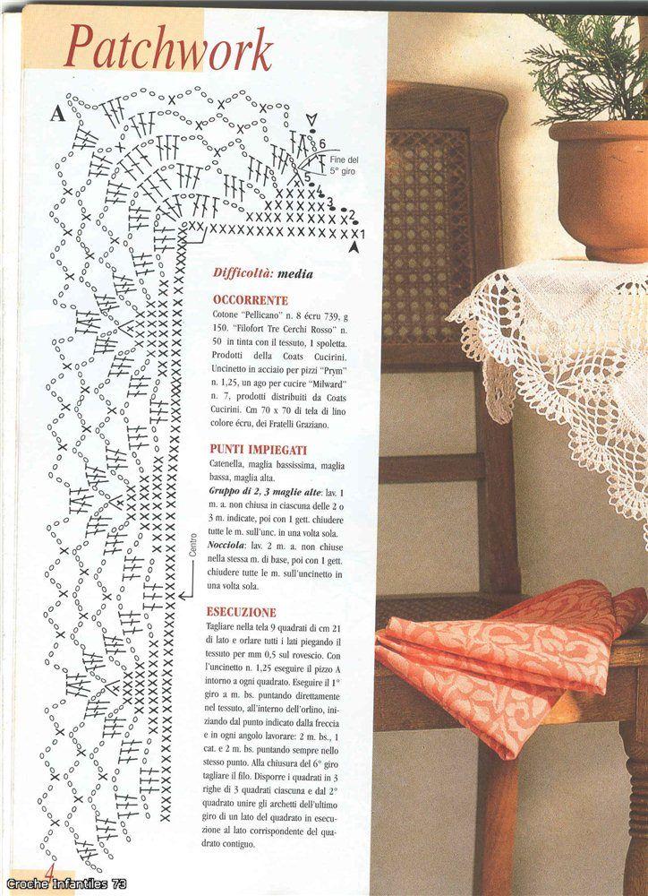 Puntilla   Tejidos a crochet   Pinterest