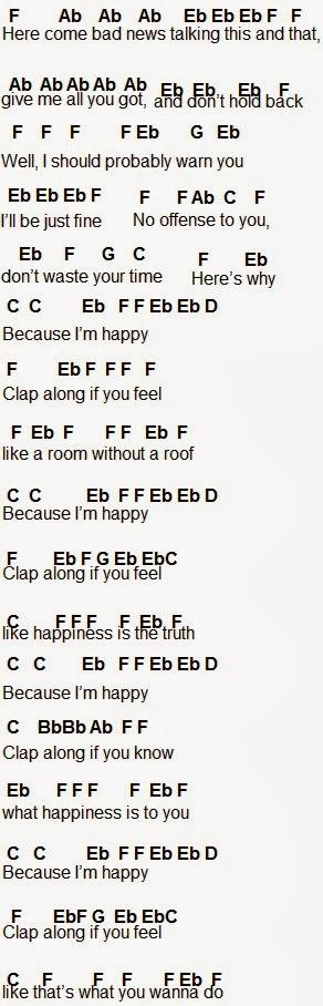 Flute Sheet Music: Happy 2