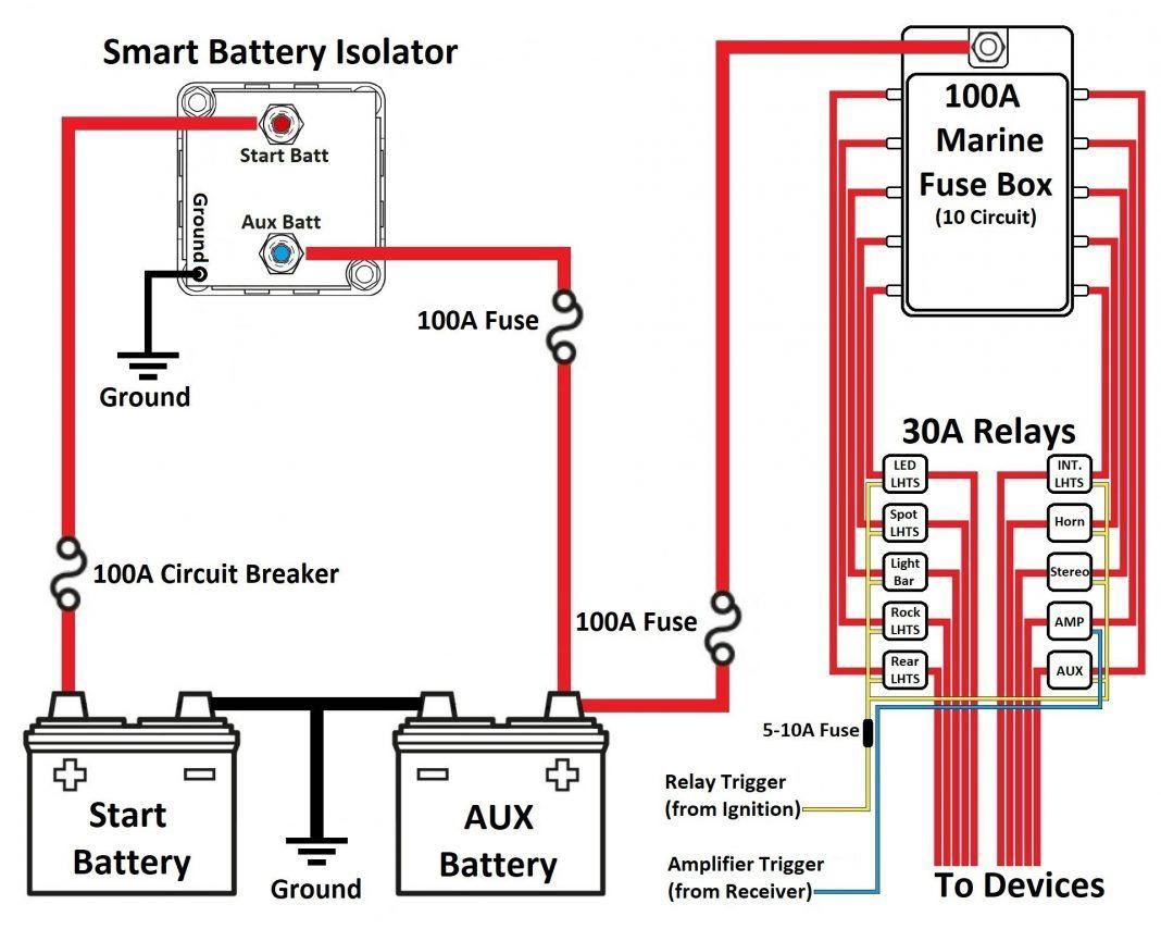 The Best 24 Smart Home Wiring Diagram Bacamajalah Boat Wiring Dual Battery Setup Boat Battery