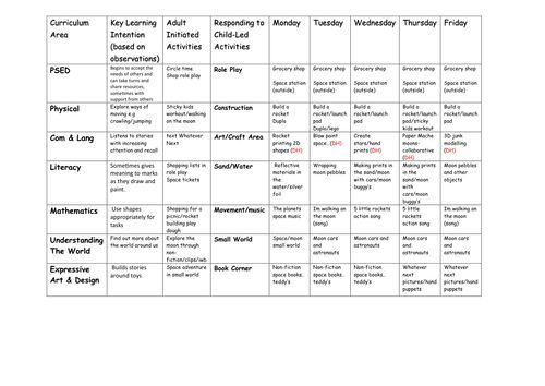 We have just been told to change our planning format to this style - sample preschool lesson plan