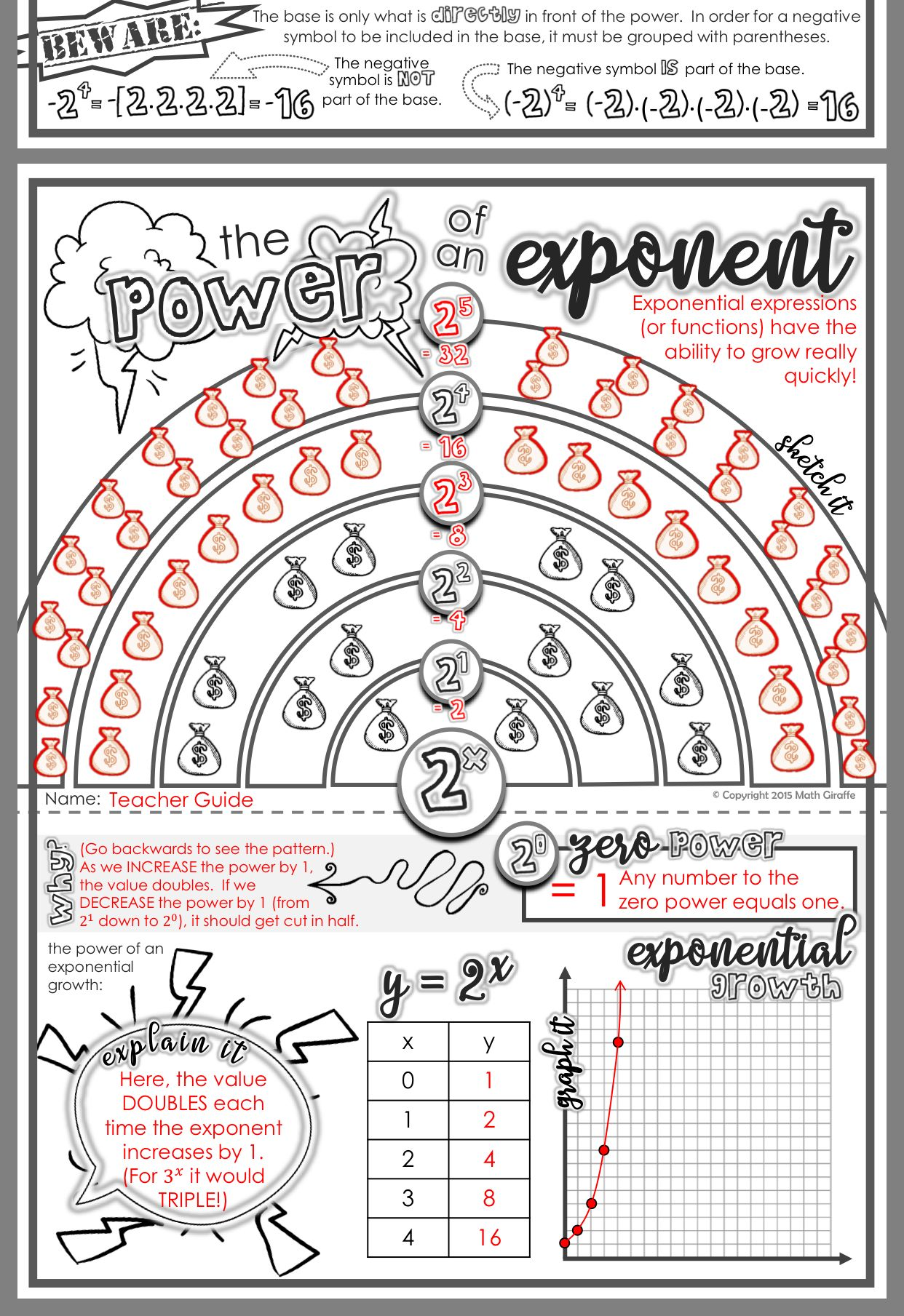 Pin By Deitsi Lewis On Algebra