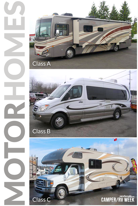 Class A Rv: Carsforsale.com Is Demystifying The 3 Motorhome Classes