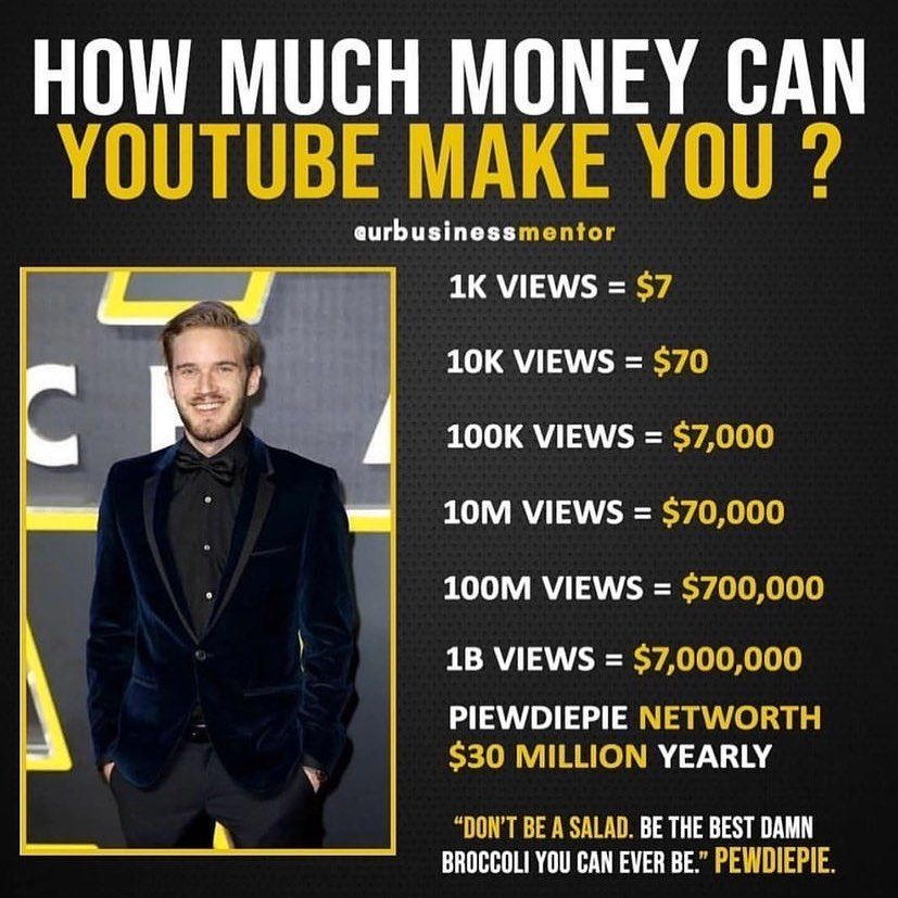 Kody Is Making 100 000 A Month Off His 20 Cash Cow Youtube Channels And Is Changing The Youtube Making Money On Youtube Millionaire Mentor Way To Make Money