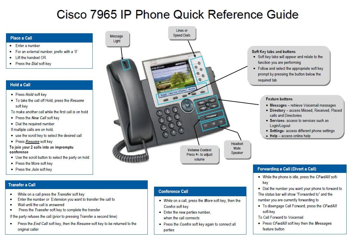 Cisco Ip Phone 7965 X Files Phone Unified