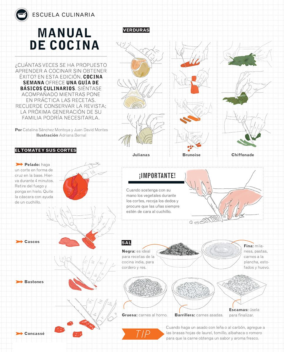 T cnicas de cocina de verduras sal y tomate tomates for Tecnicas de alta cocina