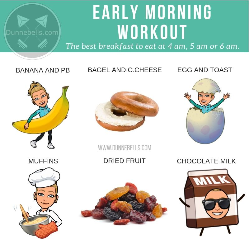 6 Best Breakfasts To Eat Before Early Morning Workout Eat Before Workout Pre Workout Food Meals Before Workout