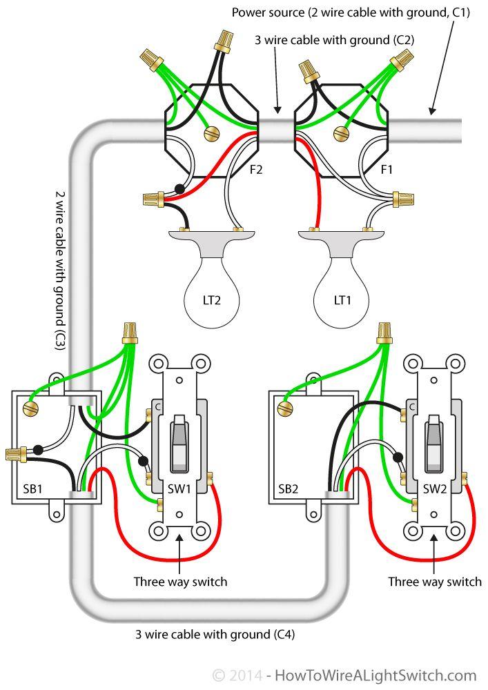 3 Way Switch With Power Feed Via The Light Multiple Lights How To Wire A Light Sw Conecciones Electricas Diseno Electrico Diagrama De Instalacion Electrica