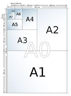 Autocad Dimensiones De Planos Tamanho Papel Tutoriais