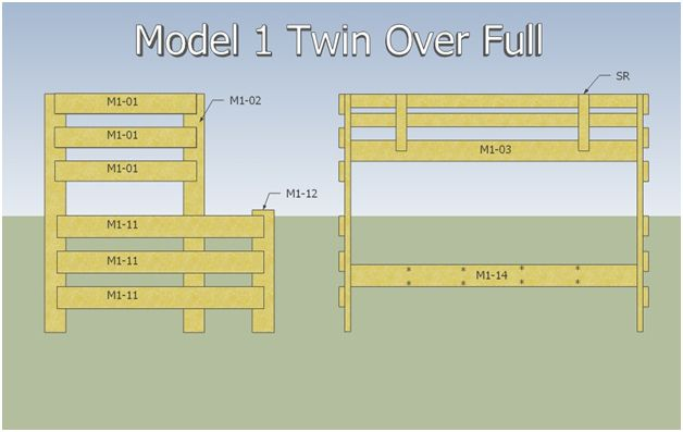 Diy Full Over Full Bunk Bed Plans Plans Free Bunk Beds Bunk Bed