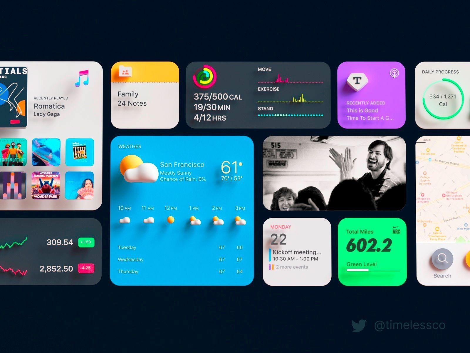 Ios 14 Widgets In 2020 Widget Design Ios Design Widget
