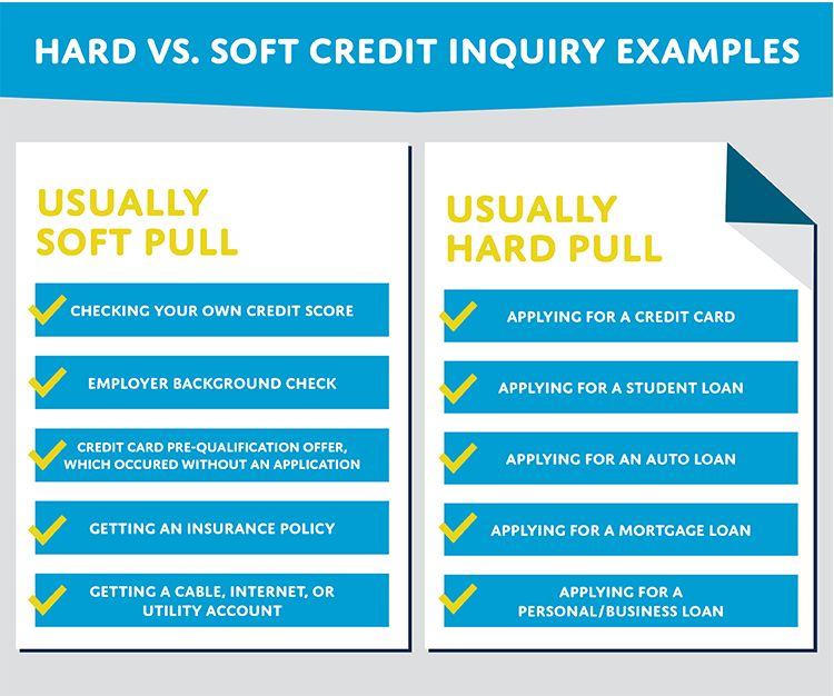 Hard Pull Vs Soft Pull On Credit What You Need To Know Credit