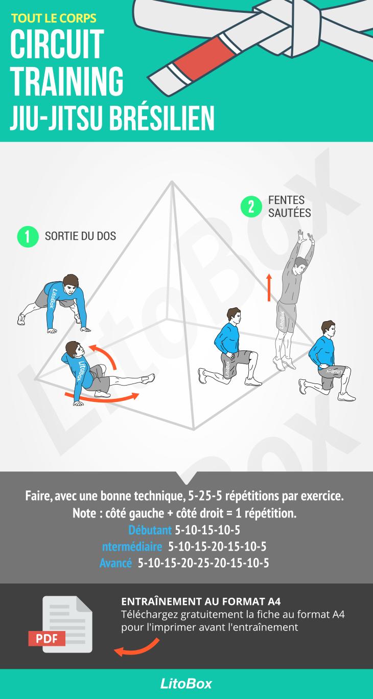 programme musculation poids du corps gratuit