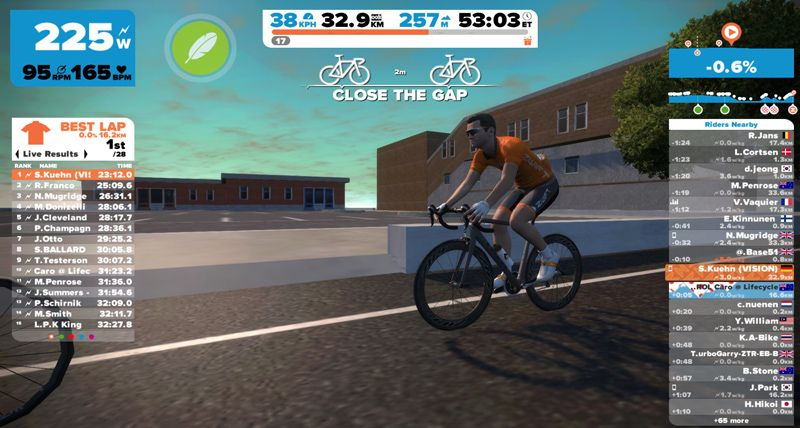 Zwift Indoor Cycling | Cycling | Indoor cycling, Cycling, Bike
