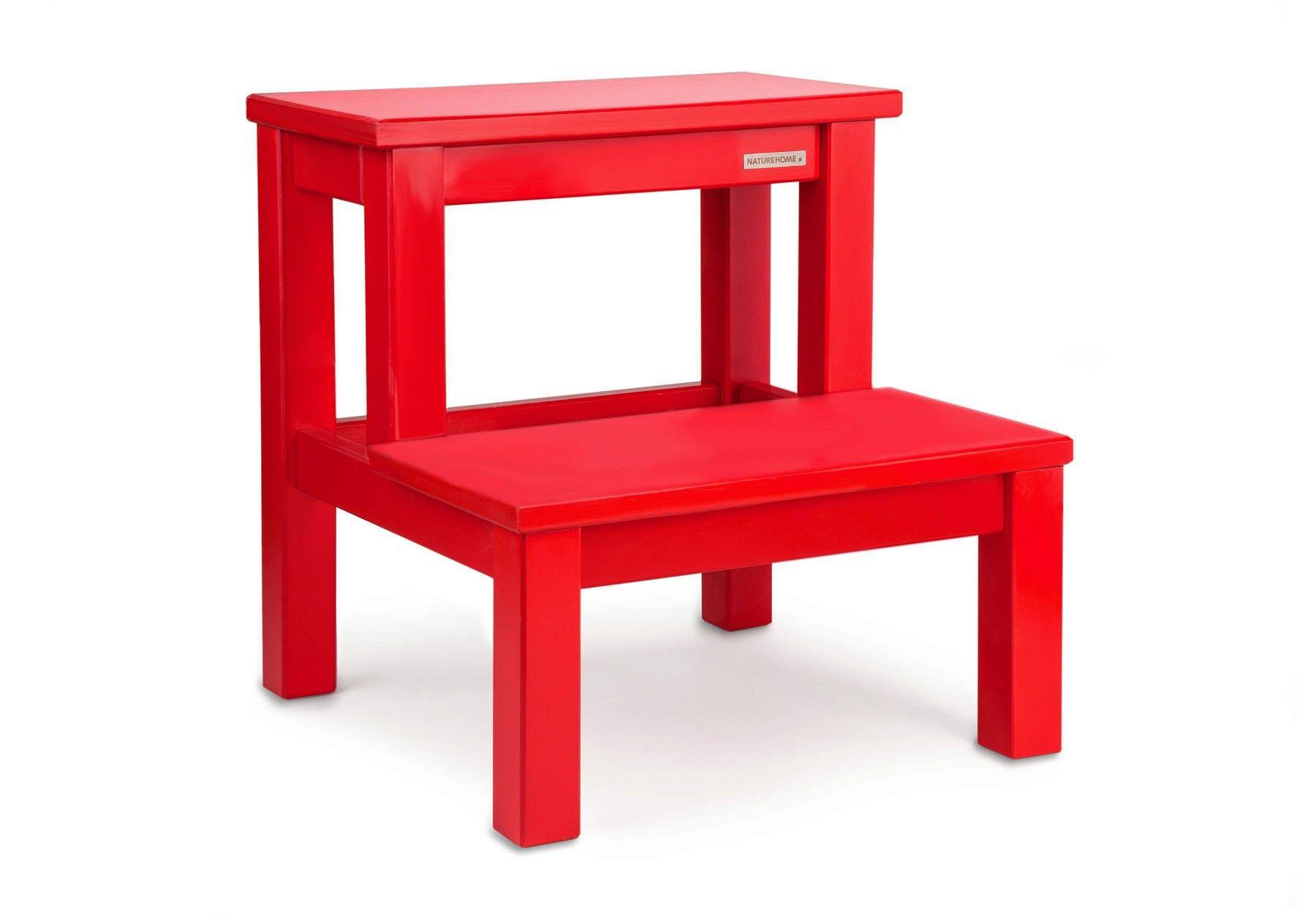 Großzügig Küchenstuhl Tritthocker Fotos - Küche Set Ideen ...