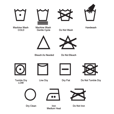 Laundry Symbols Legend Wall Quotes Decal Wallquotes Dessin