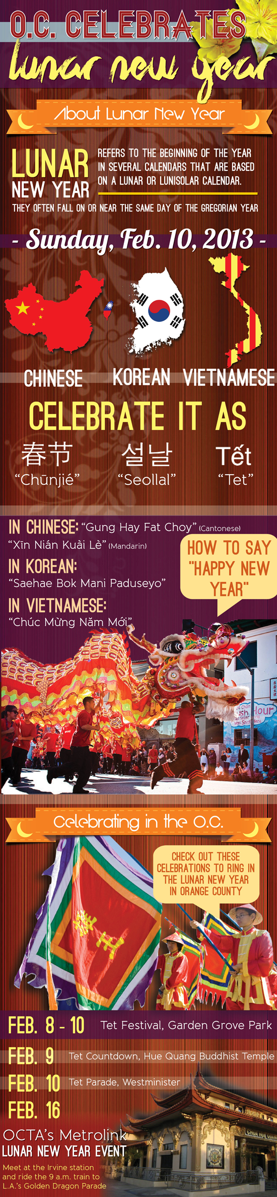 OC Celebrates Lunar New Year 2013  infographic   Asian Americans     OC Celebrates Lunar New Year 2013  infographic