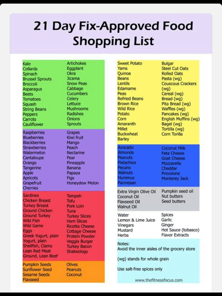 The chart is color coded to match containers also day fix rh pinterest