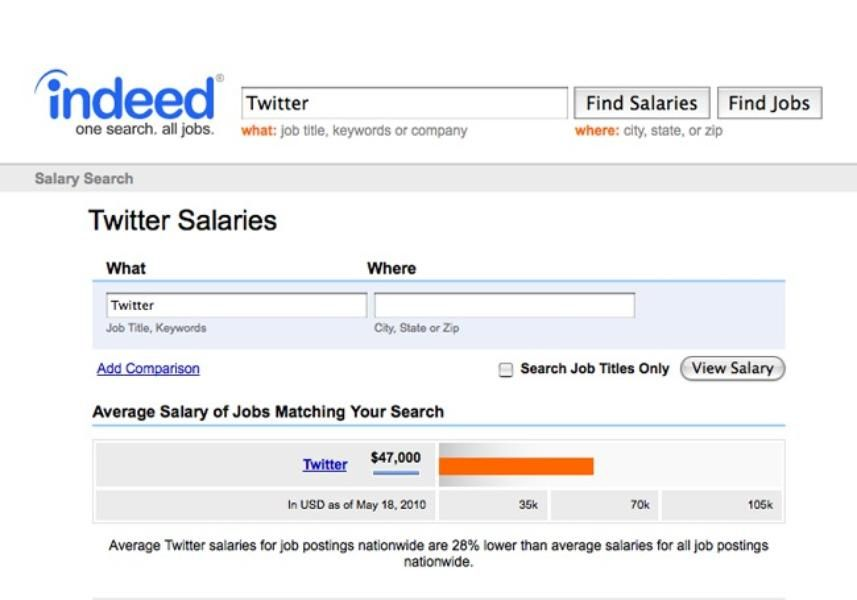 The 10 Best Websites For Your Career Cool Websites Twitter Jobs Career Sites