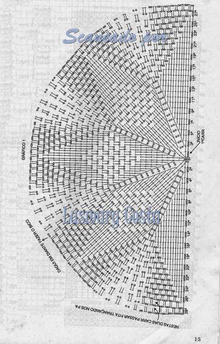 ATELIÊ ARTE DE BORDAR: Tapete Meia Lua Roseta | tapete de croche ...
