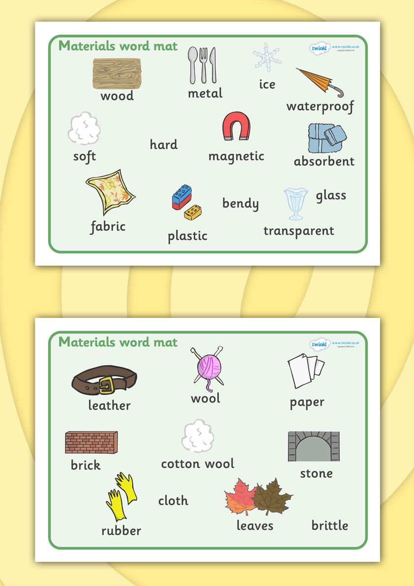 Twinkl Resources Materials Word Mat Thousands Of Printable Circuit Diagram Ks2 Primary Teaching For Eyfs Ks1 And Beyond Science