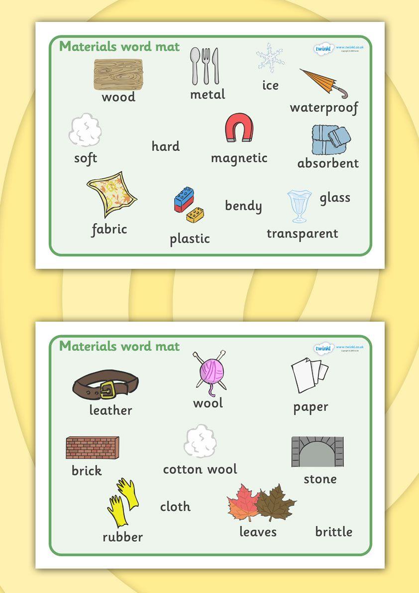 Printable Natural Resources Quiz For Grade
