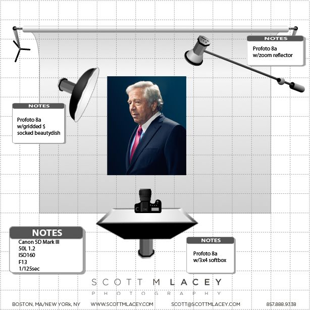 robert kraft lighting diagram lighting diagrams pinterest rh pinterest com Pinterest Light Fixtures Pinterest Kitchen Lighting