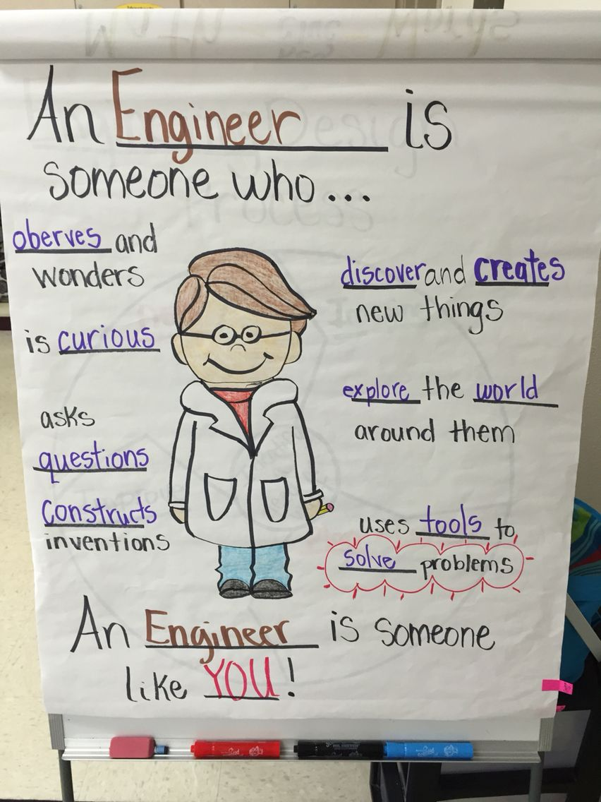 Engineer Anchor Charts Teaching Science
