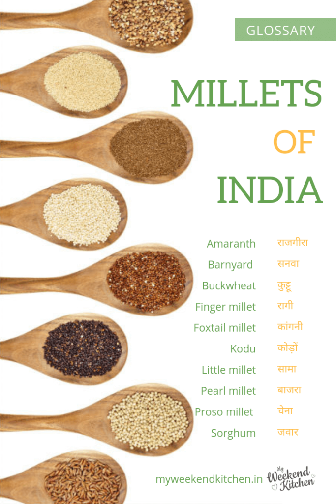 Millets and Grains Glossary in English and Hindi My