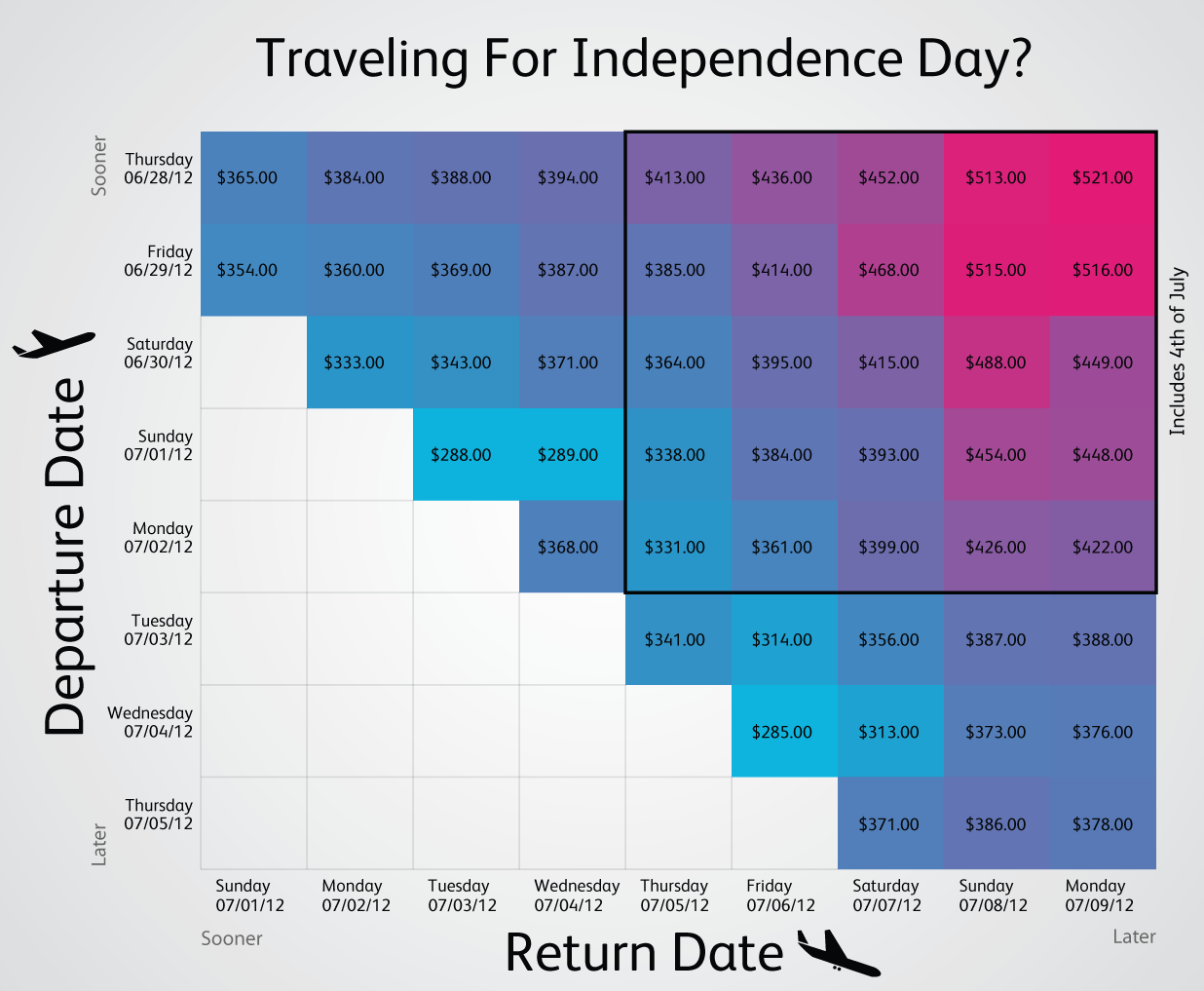 Independence Day Travel Heat Map   Charts and Graphs   Data