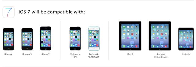 Todos os novos recursos do iOS 7 que seu iPhone antigo não receberá