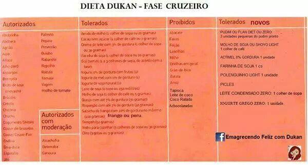 Fase Cruzeiro Com Imagens Cruzeiro Receitas Dieta Dukan