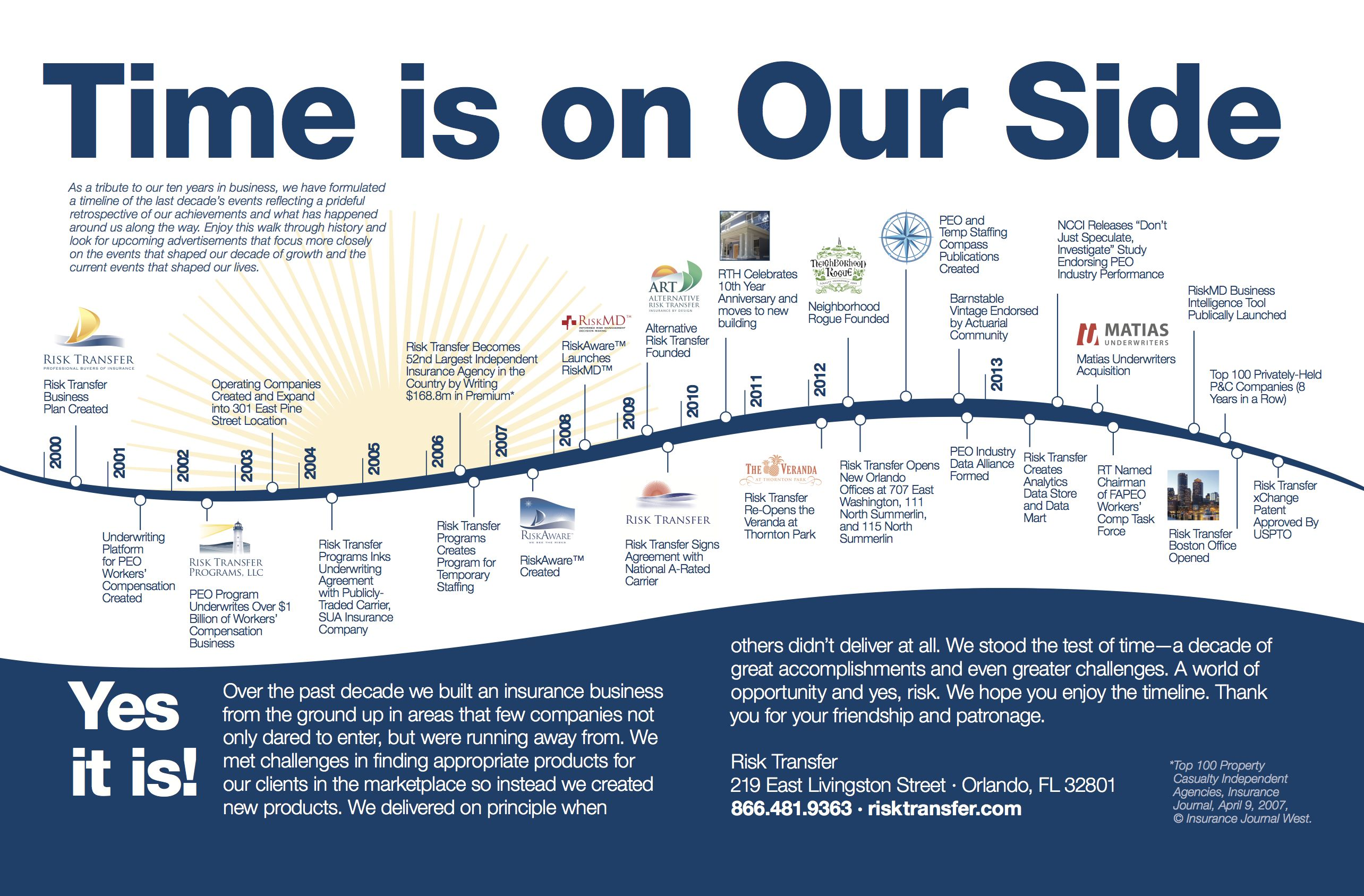 Company Timeline Google Search Company Anniversary Timeline