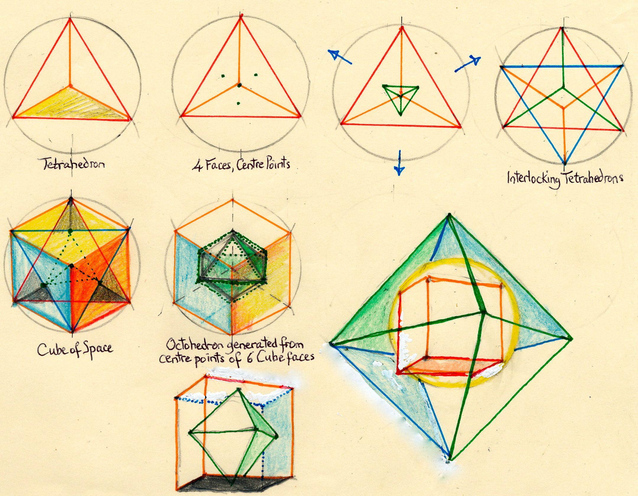 Doodle 2 Tetrahedron Octahedron Sequence Octahedron Doodle 2 Doodles [ 1679 x 2159 Pixel ]