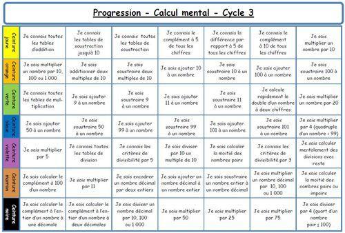 Calcul mental ceintures g n rateur d 39 exercices - Calcul cm1 a imprimer ...