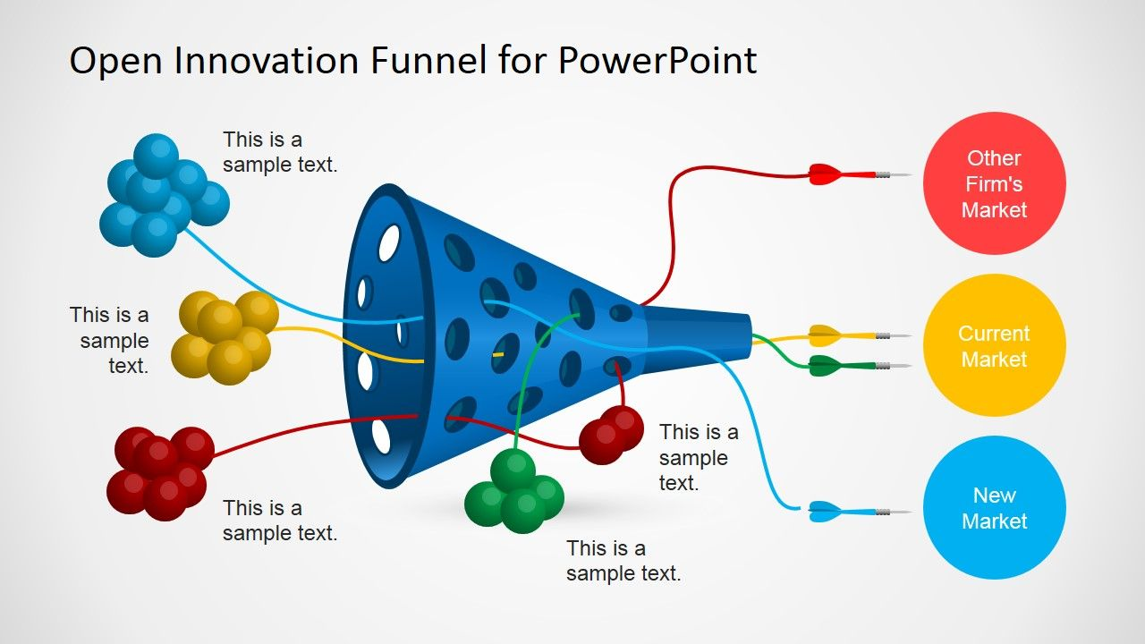 Open Innovation Funnel Template For Powerpoint  Presentation