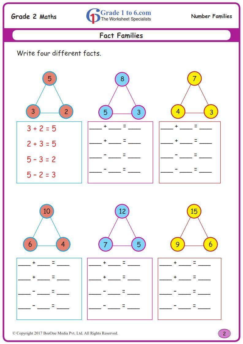 Pin On Grade 2 Math Worksheets Pyp Cbse Icse Common Core