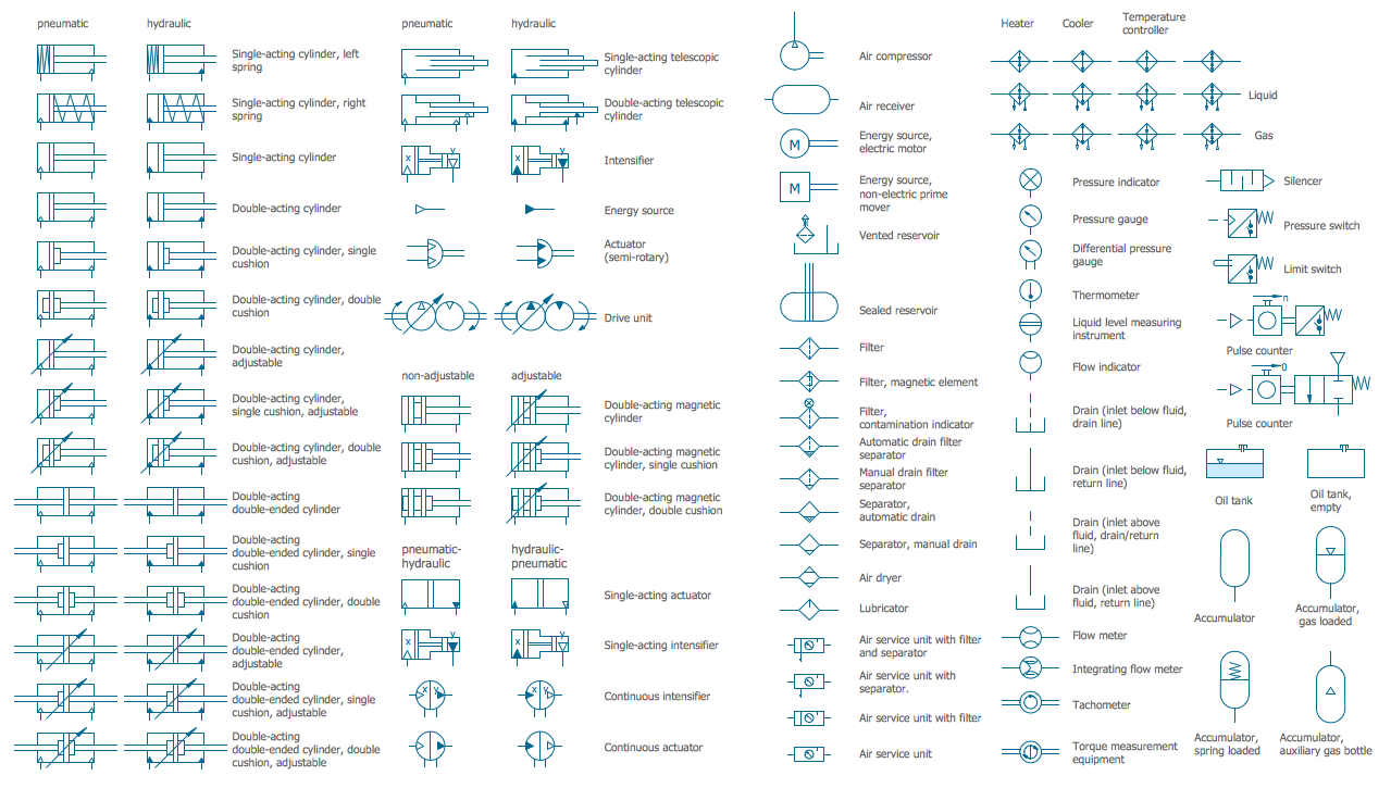 Mechanical drawing symbols drafting pinterest symbols mechanical drawing symbols buycottarizona