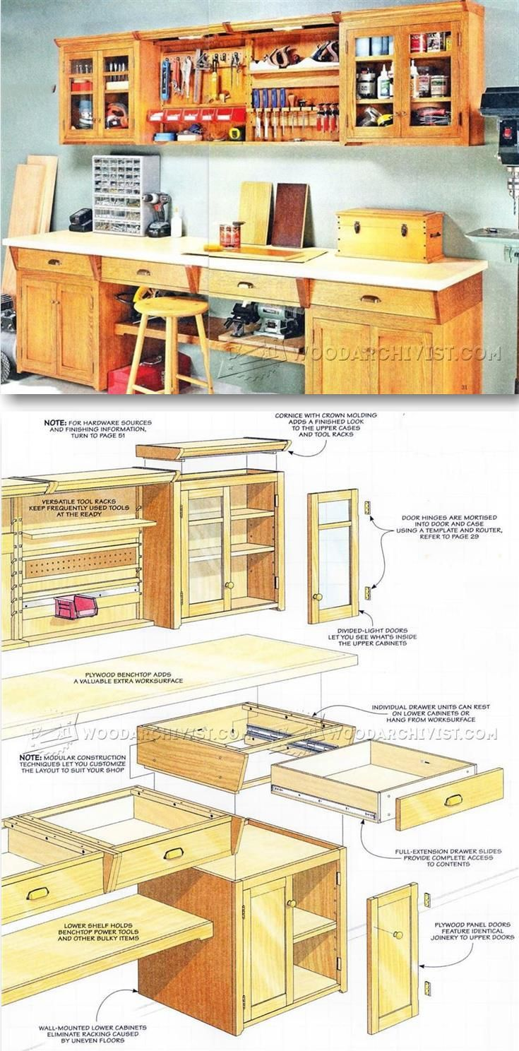 One Wall Workshop Plans | Workshop plans, Walls and Woodworking