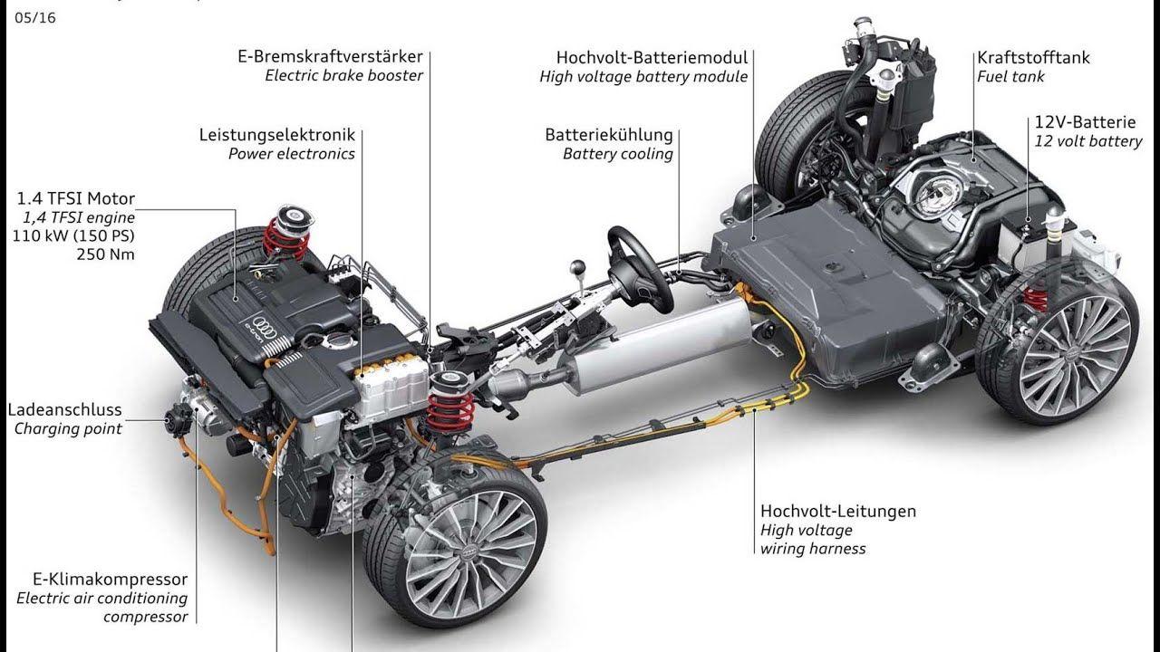 Electric Vehicle Charging Station Inverter Batteries Motors Explaine In 2020 Audi A3 Sportback Audi A3 Electric Vehicle Charging Station