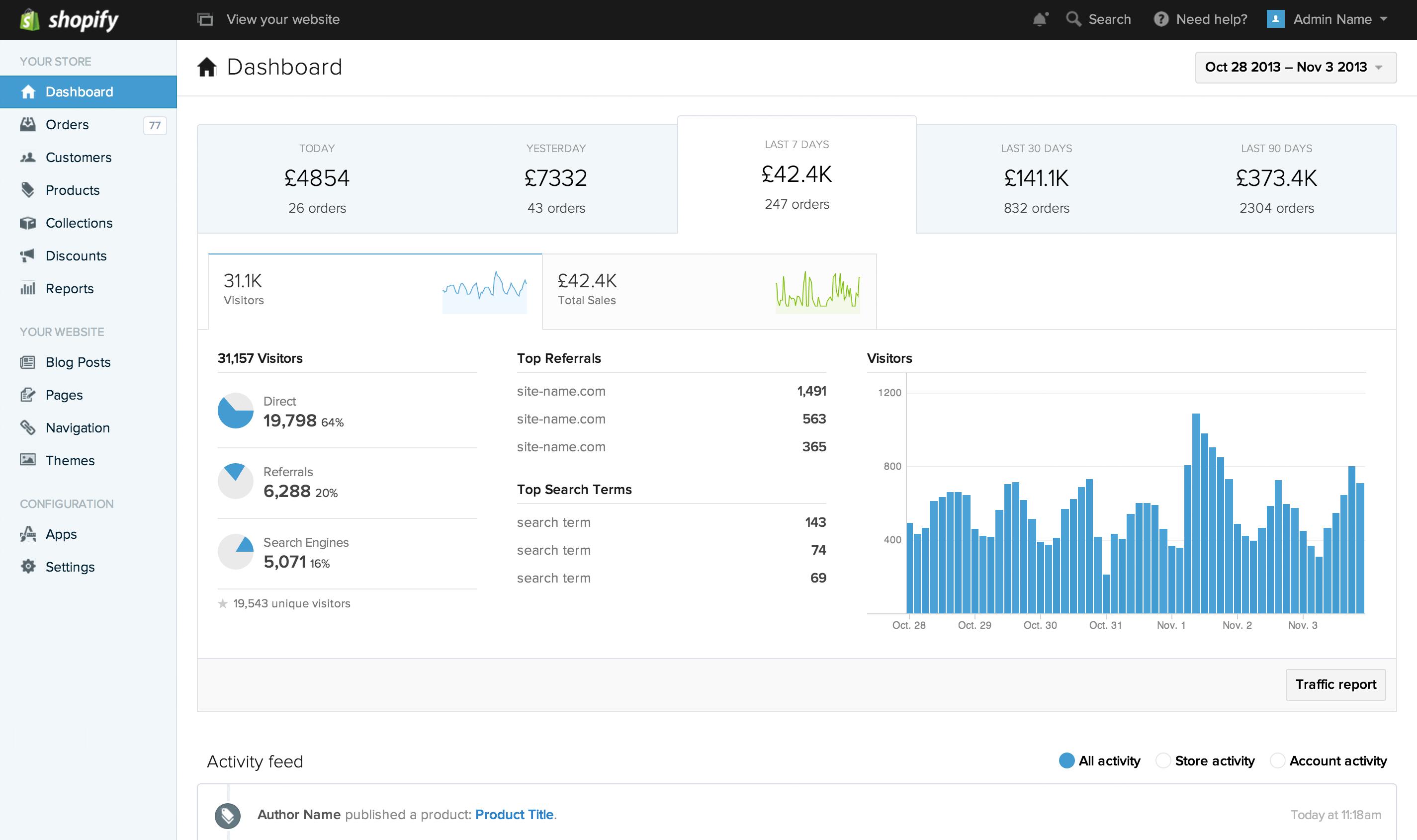 Image result for e merce dashboard orders