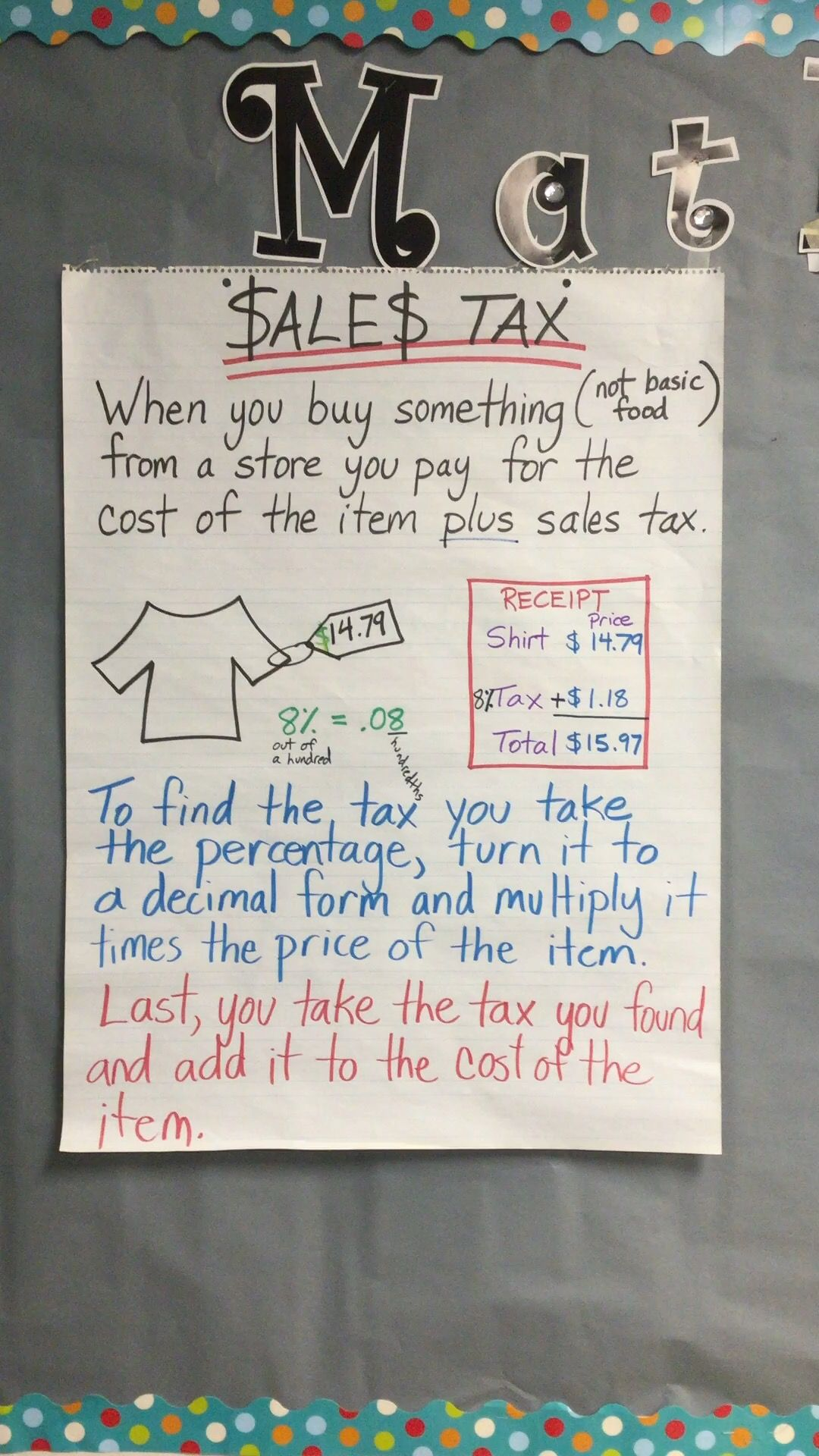 Sales Tax Anchor Chart