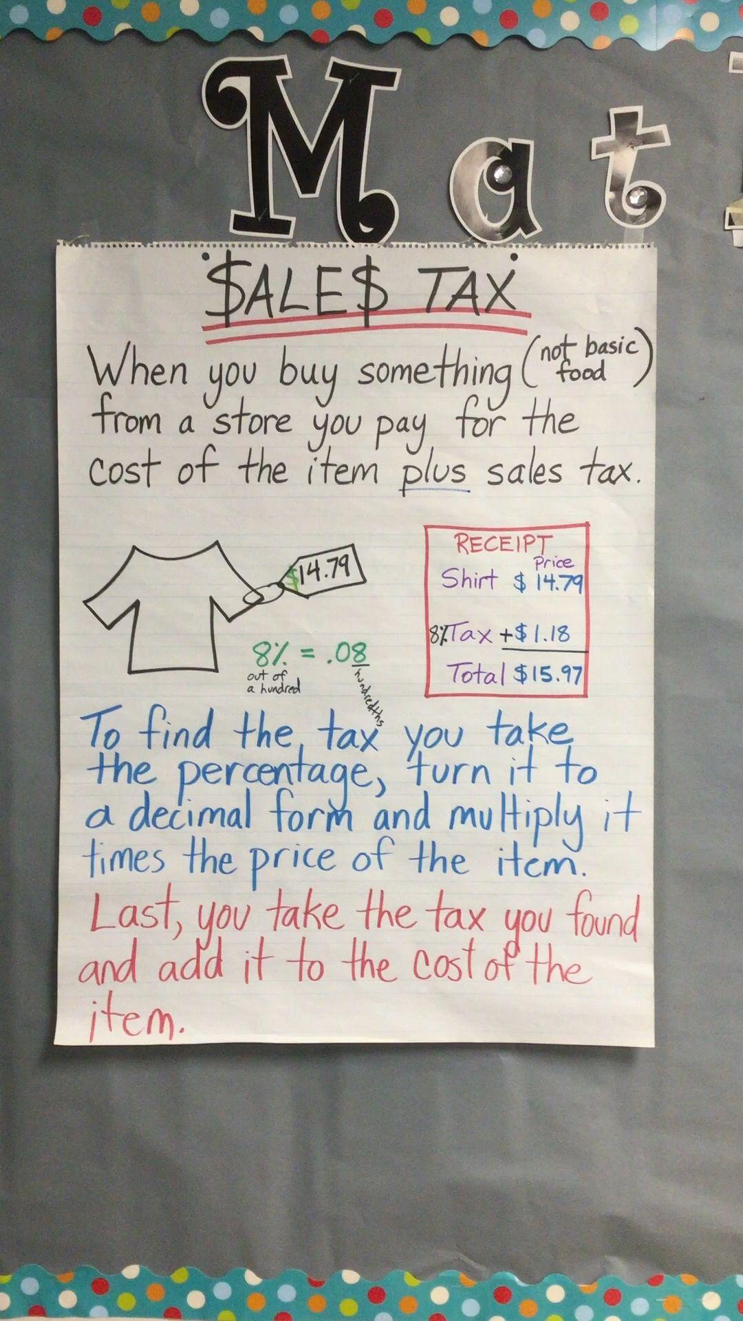 Sales Tax Anchor Chart