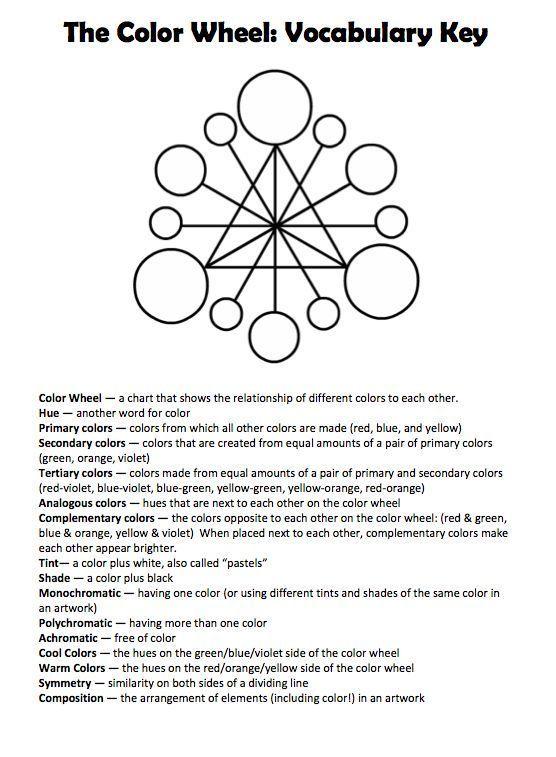 Color Wheel Worksheet Lesson Plan title the color wheel