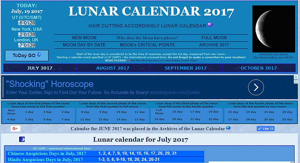 Lunar Horoscope Of Luck And Health Lunar Calendar 2018 Moon Days