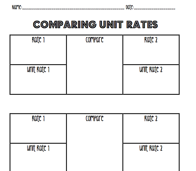 Comparing Unit Rates Graphic Organizer – Unit Rates Worksheet