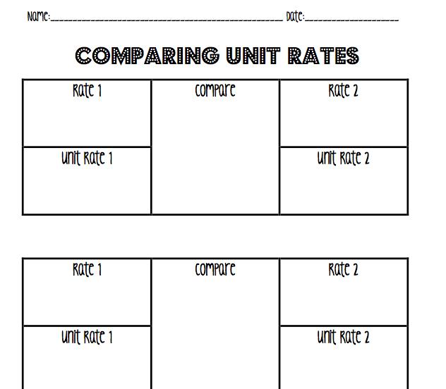 Comparing Unit Rates Graphic Organizer Math Ideas Pinterest