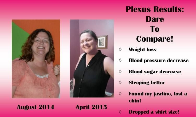 Plexus Testimony: Becky